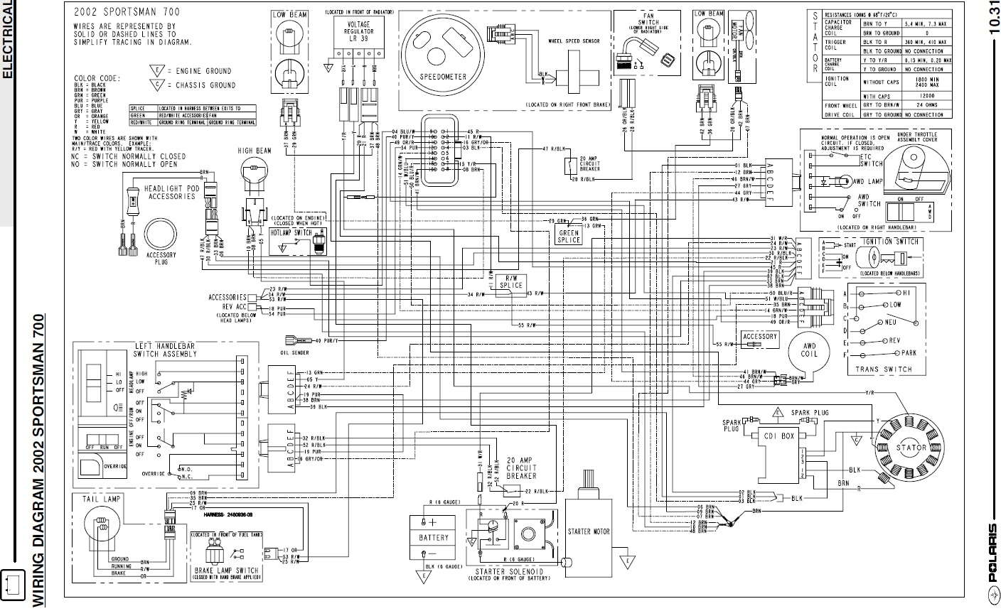 Rzr 800 Wiring Diagram | Wiring Diagram Ranger Wiring Harness on