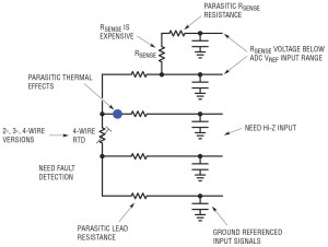 3 Wire Rtd Wiring Diagram | Free Wiring Diagram