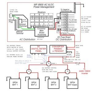 30 Amp Shore Power Wiring Diagram   Free Wiring Diagram
