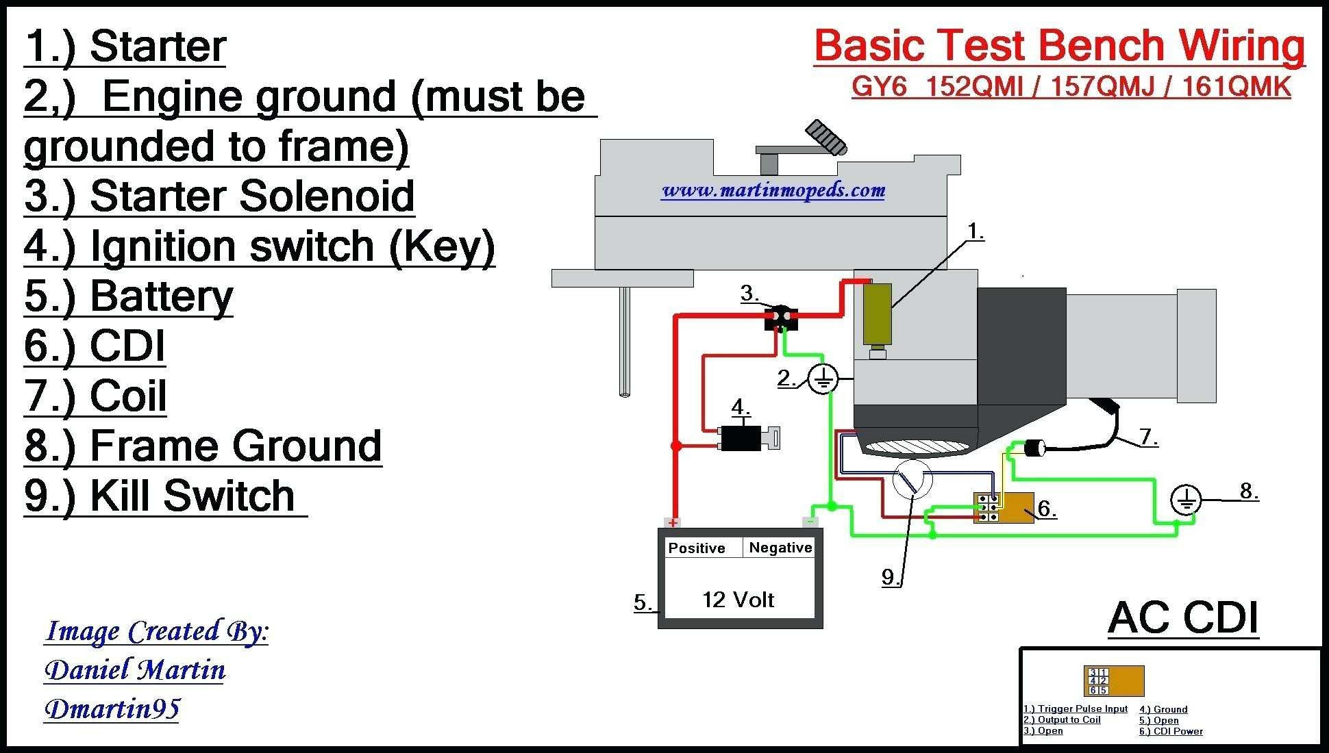 Chinese Diagram Wiring Cdi Dc