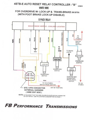 4l60e Neutral Safety Switch Wiring Diagram | Free Wiring