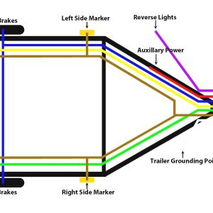 5 Wire to 4 Wire Trailer Wiring Diagram | Free Wiring Diagram