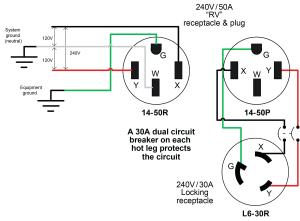 50 Amp Rv Plug Wiring Schematic   Free Wiring Diagram
