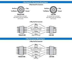 7 Pin to 4 Pin Trailer Wiring Diagram | Free Wiring Diagram