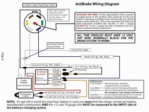 7 Way Trailer Plug Wiring Diagram ford | Free Wiring Diagram