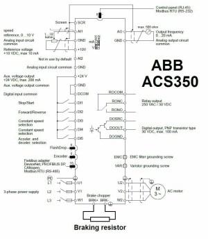 Abb Vfd Wiring Diagram | Free Wiring Diagram