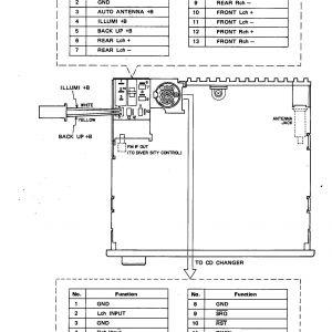Ac Delco Radio Wiring Diagram | Free Wiring Diagram