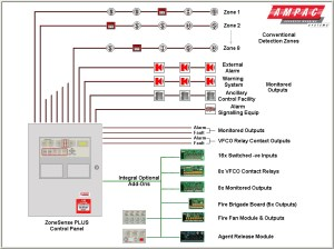 Addressable Fire Alarm System Wiring Diagram | Free Wiring Diagram