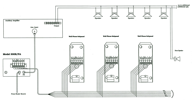 russound wiring diagram 15 10 fearless wonder de \u2022russound wiring  diagrams online wiring diagram rh