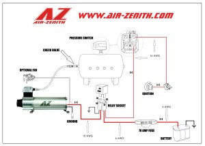 Air Compressor Pressure Switch Wiring Diagram | Free