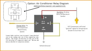Air Handler Fan Relay Wiring Diagram | Free Wiring Diagram