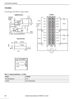 Allen Bradley 1794 Ib16 Wiring Diagram | Free Wiring Diagram