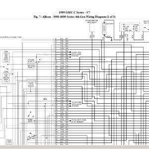Allison Transmission Wiring Schematic | Free Wiring Diagram