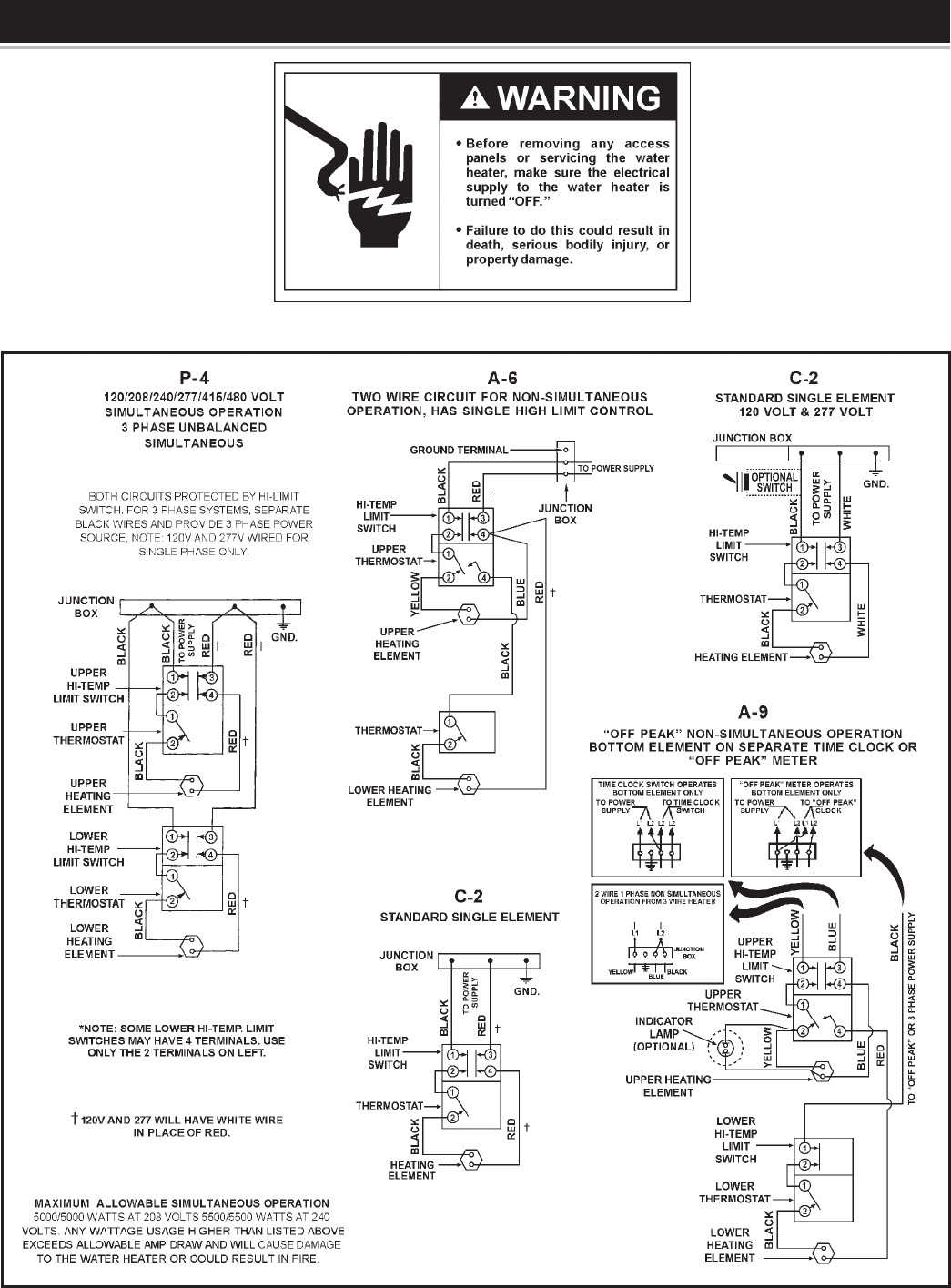 Boat Lift Motor Wiring Diagrams