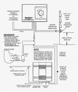 Aprilaire 700 Wiring Diagram | Free Wiring Diagram