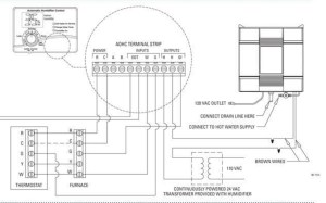 Aprilaire Humidifier Wiring Diagram | Free Wiring Diagram