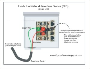 Att Uverse Cat5 Wiring Diagram | Free Wiring Diagram