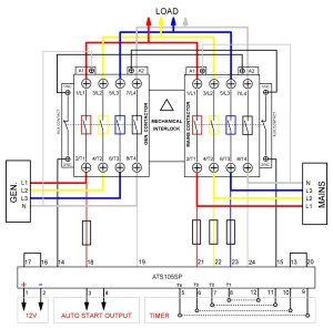 Automatic Standby Generator Wiring Diagram | Free Wiring