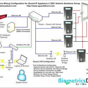 Av Wiring Diagram software   Free Wiring Diagram