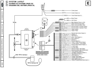 Avital 4x03 Remote Start Wiring Diagram | Free Wiring Diagram