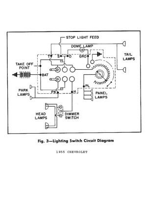 Bodine B100 Emergency Ballast Wiring Diagram | Free Wiring
