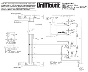 Boss V Plow Wiring Diagram | Free Wiring Diagram