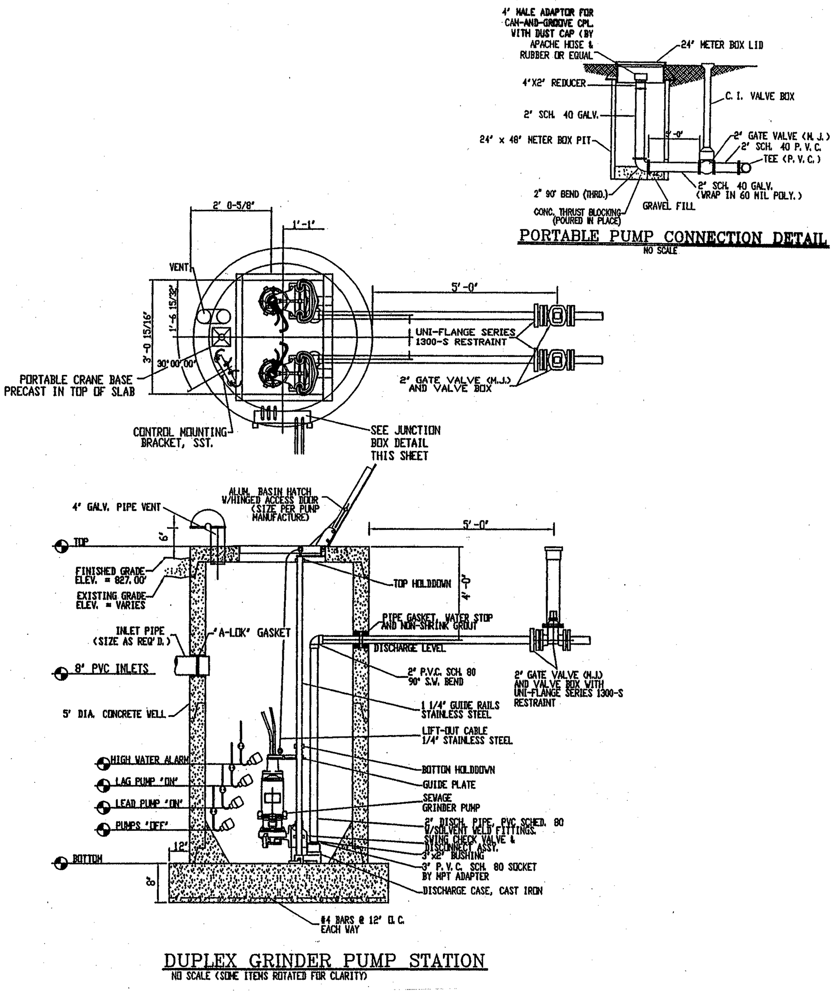Bridgeport Series 2 Wiring Diagram