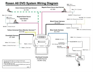 Buck and Boost Transformer Wiring Diagram | Free Wiring Diagram