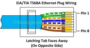 Cat 6 Wiring Diagram Rj45 | Free Wiring Diagram