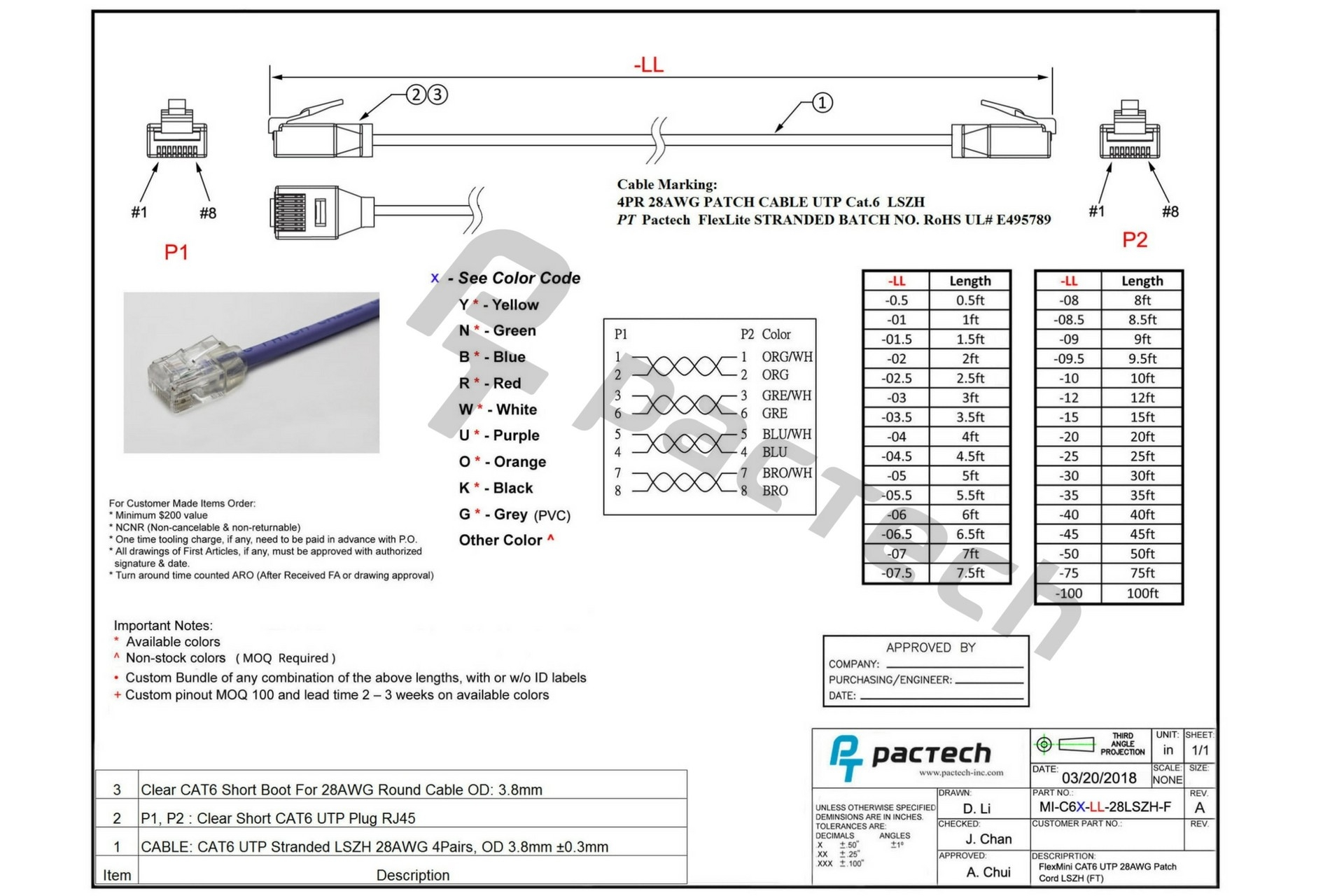 Cat6 Faceplate Wiring Diagram