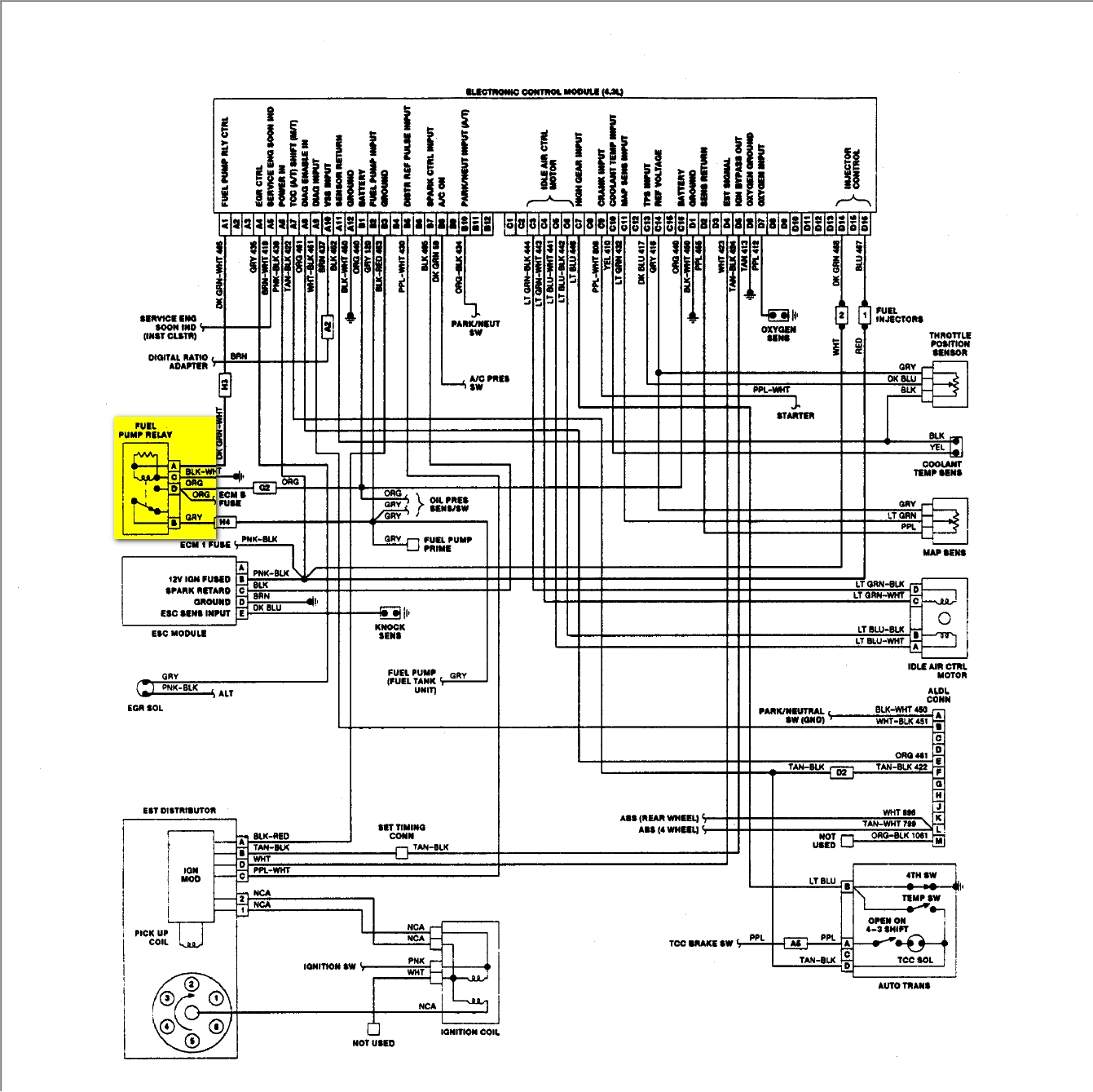 Chevy Astro Van Wiring Diagram