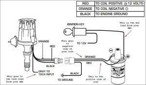 Chevy Hei Distributor Wiring Diagram | Free Wiring Diagram