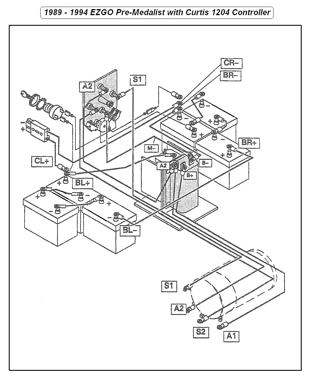 1990 Club Car 36 Volt Wiring Diagram. . Wiring Diagram