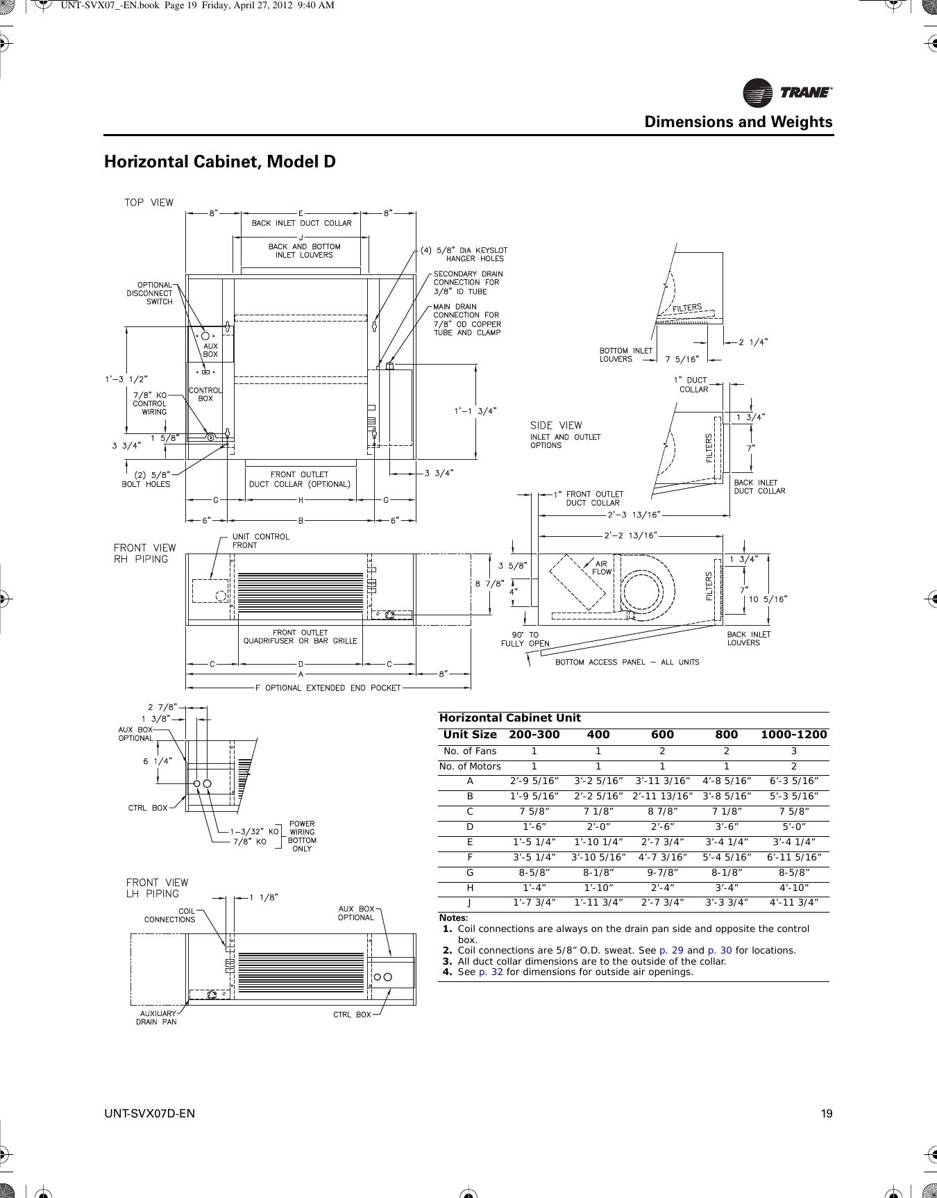 With Hoist Contactor Wiring Diagram
