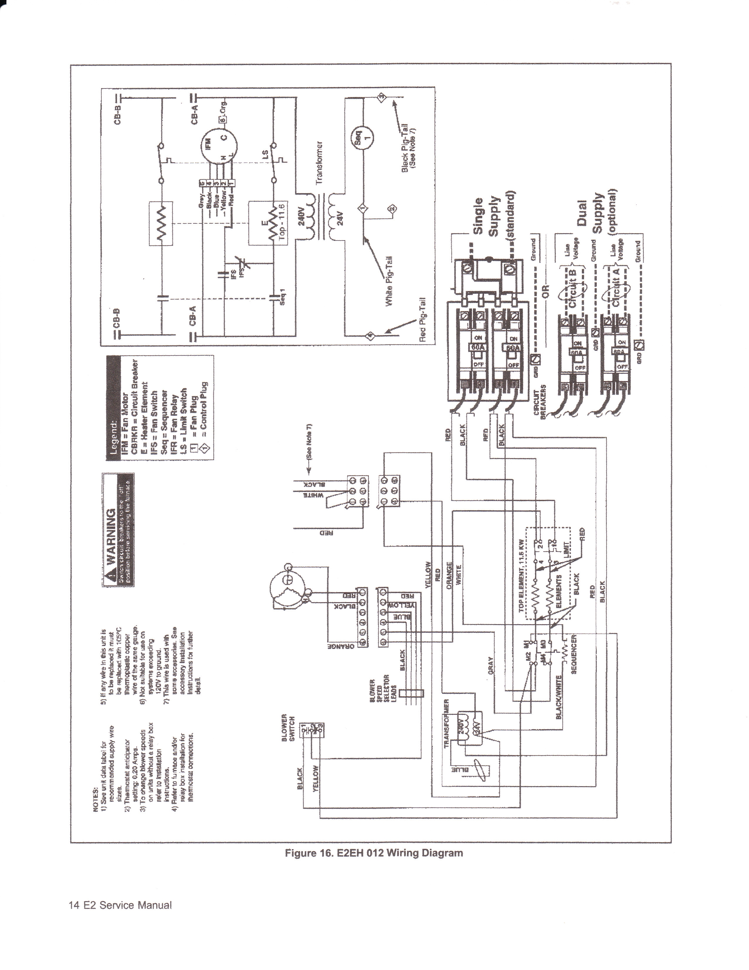Coleman Evcon Furnace Wiring Diagram