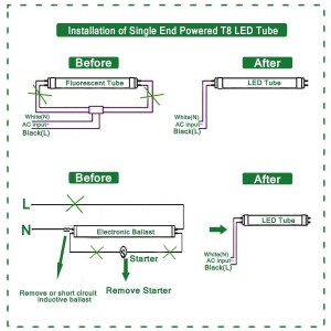 Convert T12 to T8 Wiring Diagram | Free Wiring Diagram