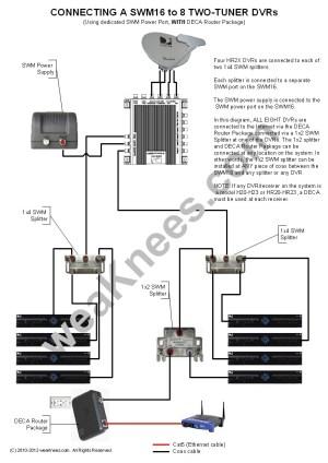 Direct Tv Satellite Dish Wiring Diagram | Free Wiring Diagram