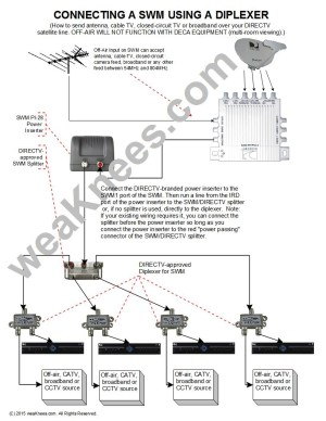 Direct Tv Wiring Diagram whole Home Dvr | Free Wiring Diagram