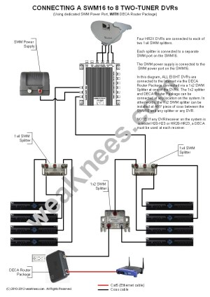 Direct Tv Wiring Diagram whole Home Dvr | Free Wiring Diagram