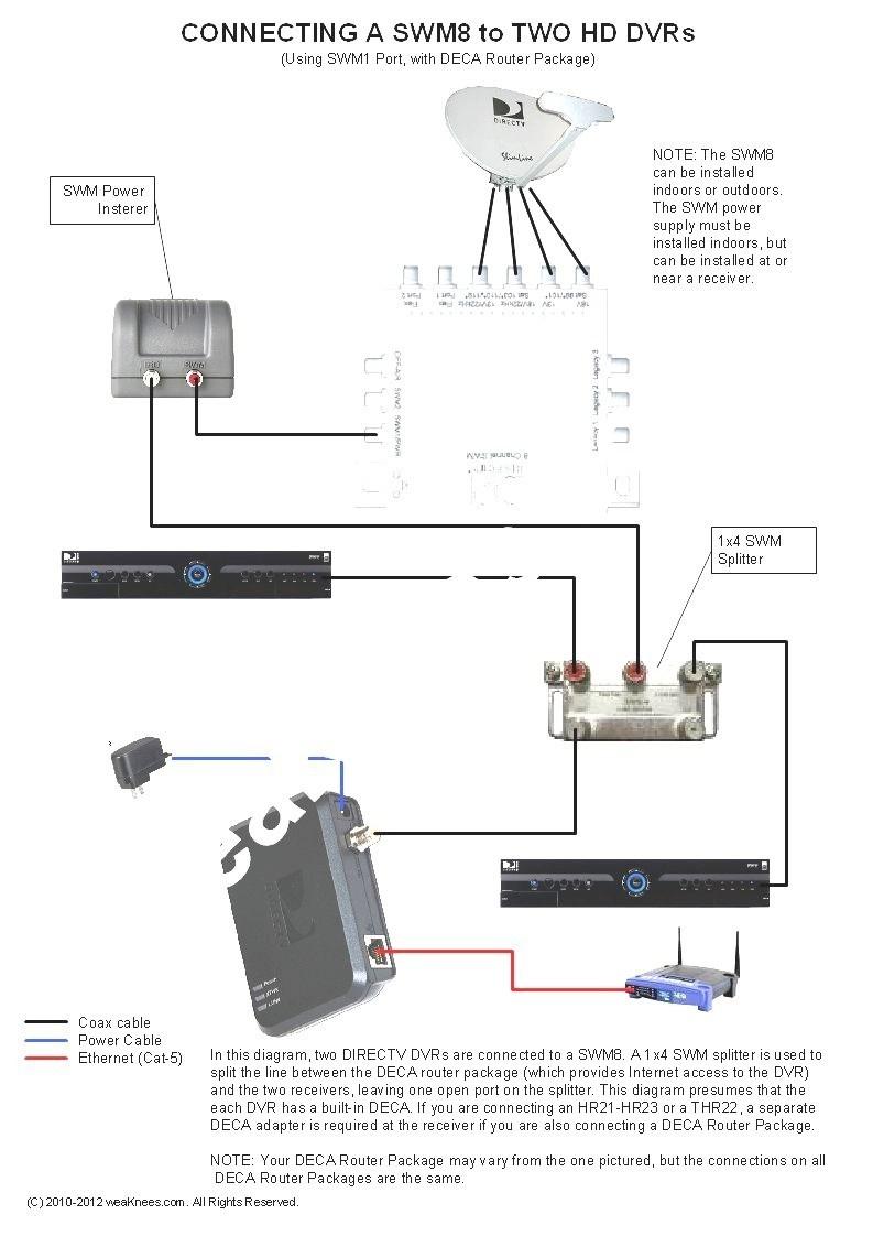 Directv Wiring Diagram 2018