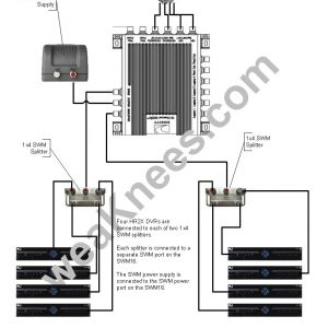 Directv Wiring Diagram | Free Wiring Diagram