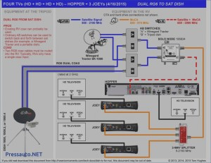Dish Network Satellite Wiring Diagram | Free Wiring Diagram
