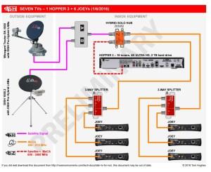 Dish Tv Wiring Diagram | Free Wiring Diagram