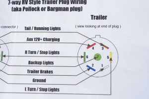 Dodge Trailer Wiring Diagram 7 Pin | Free Wiring Diagram