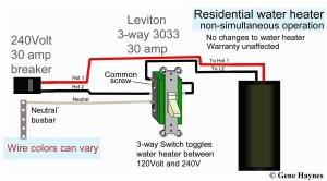 Double Pole Circuit Breaker Wiring Diagram | Free Wiring