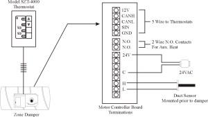 Duct Smoke Detector Wiring Diagram | Free Wiring Diagram