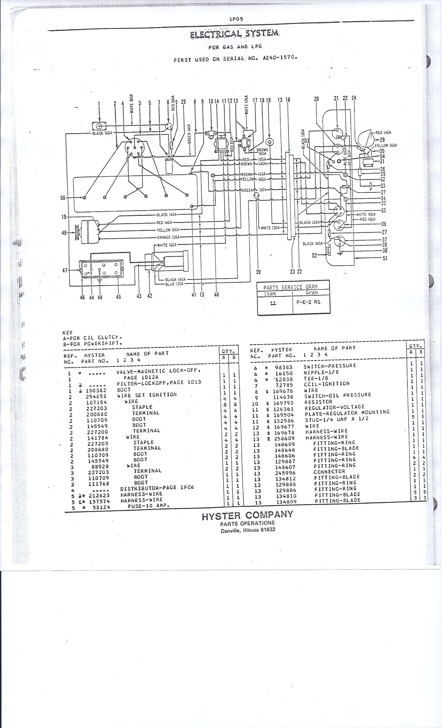 Forklift Ignition Switch Wiring Diagram