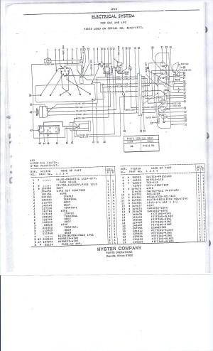 Electric forklift Wiring Diagram | Free Wiring Diagram