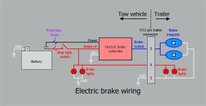 Electric Trailer Brake Wiring Schematic | Free Wiring Diagram