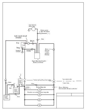 Electric Trailer Brake Wiring Schematic | Free Wiring Diagram